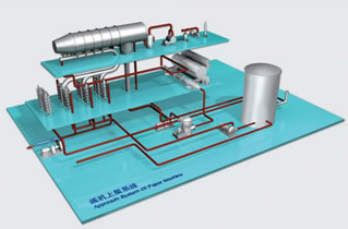 Approach System of Paper Making Machine